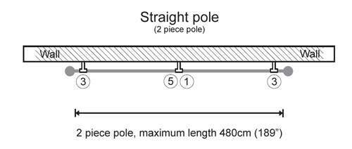 Galleria 35mm 2 piece pole for create your own curtain pole section