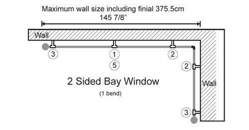 Rolls Neo bay window pole with 2 sides